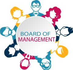 Board of Management Election- Nomination of Parents